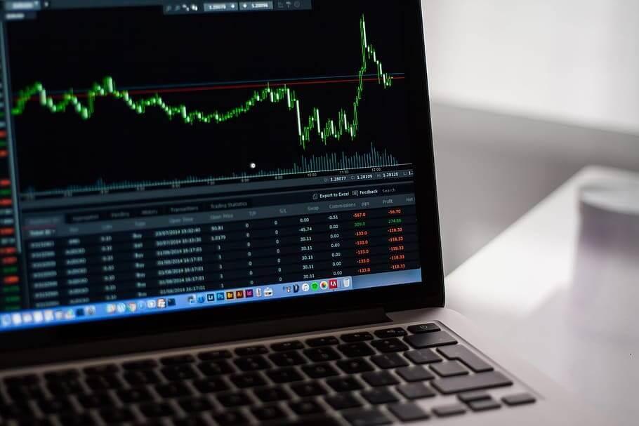 stock market charts graphs finance